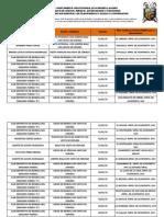 PERMISOS(Secretaria) a Mayo 2015 .pdf