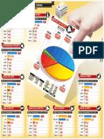 computo elecciones 2014