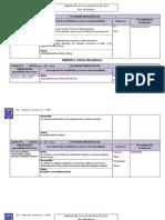Planificación Semanal 12 de 2015
