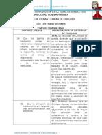 Analisis de Carta Atenas Ciudad de Chiclayo