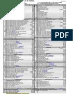 Lista minorista SUDAMERIK