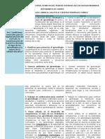Principales Conceptos y Principios Teóricos Del Plan de Estudios 2011 de Educación Básica
