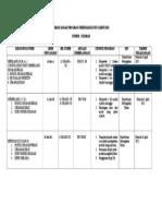 Perancangan Program Peningkatan Spm Tahun 2015