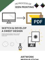 The Screen Printing Process