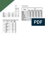 Ejercicios PBI