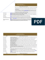 Greek Gods Family Tree Chart