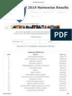JEE Advanced 2014 Rank list