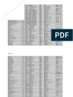 Compendex Source List Journals