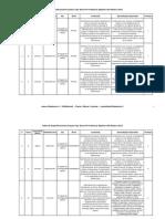 TABLA_ESPEC_ENSAYO3_SIMCE_HISTORIA_7BASICO_2013.pdf