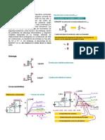 Dispositivos de Electrónica de Potencia (resumen)