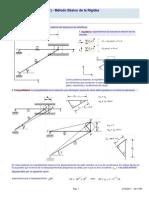 Análisis Estructural (S-01) - Método Básico de La Rigidez