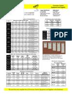 Air Abrasive Consumption Charts.pdf