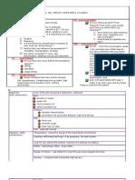 Vascular Examination