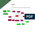 Diagrama de hipertexto