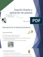 Localización Diseño  Operación de Plantas