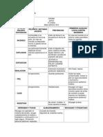 66566663-fichas-tecnicas-cromado.pdf