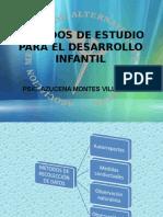 Metodos de Estudio Del Desarrollo Infantil