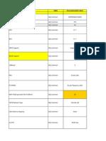 63640962 2G Huawei NSN Parameter Mapping