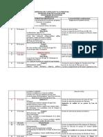 Cronograma Literartura Española b I-2015