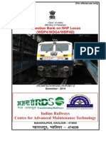 Question Bank on HHP Locos