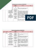 Cuadros Descriptivos terapia de intervencion para Niños Sobresalientes