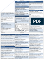 Cheatsheet BI Publisher