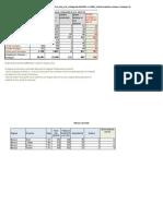Assunzioni Docenti 201516, Ipotesi Nomine Suddivise Per Regione, Provincia e Classi Di Concorso