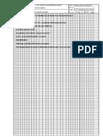 CT & PT Calculations