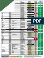 Sb Fluid Chart