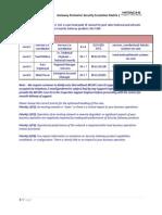 HSMCPL Escalation Matrix