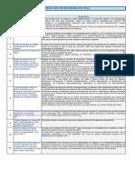 Preguntas_frecuentes_rendicionPIE 2012_v2.pdf