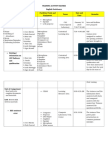 1.Naelgas FLS 1-Training Activity Matrix