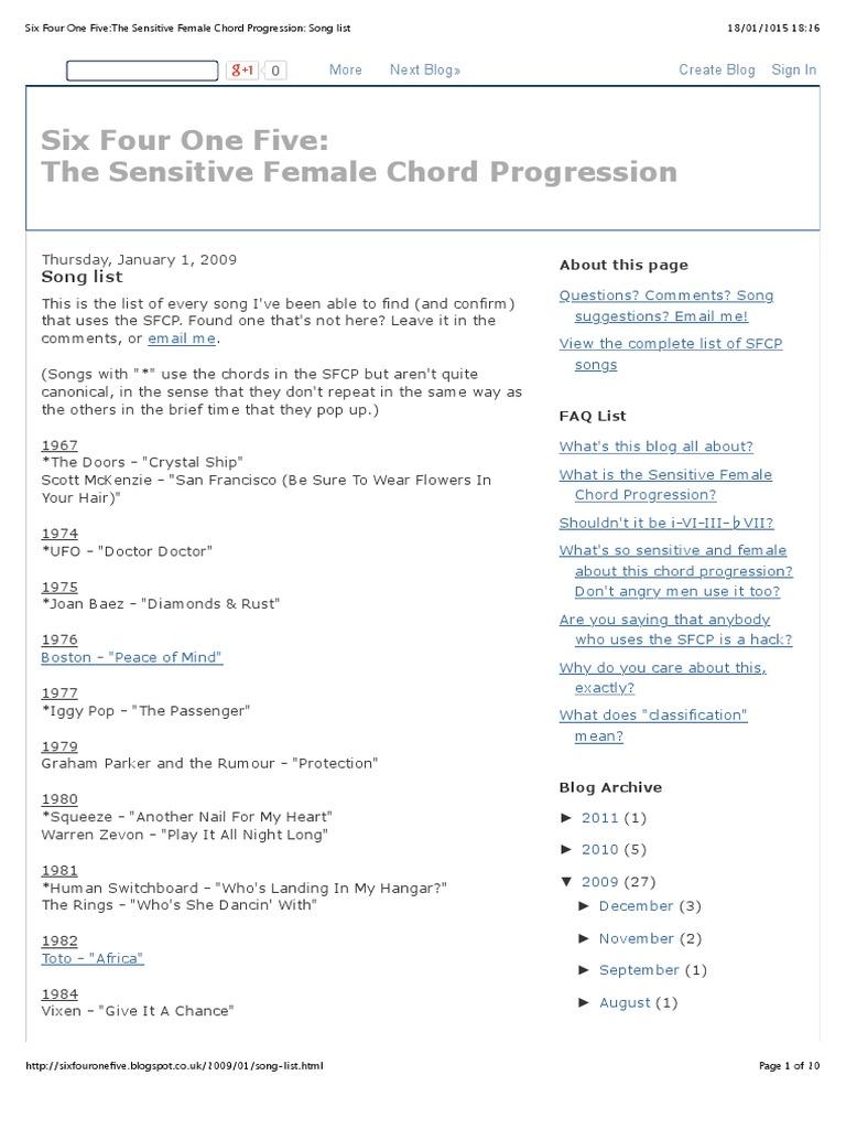 Six Four One Five:The Sensitive Female Chord Progression