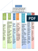 57280_page_1__modals__semimodals__mind_map.docx
