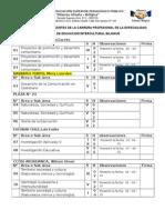 Registro de Silabos Inicial