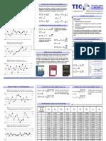 Formulas CEP