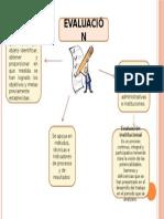 1.1 Concepto de evaluacion.pptx