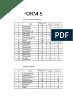 Students Review BARU Sheet1