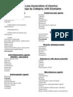 List of Drug Ototoxic