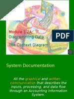 Module 1.2a  Diagraming Data Flows - Context Diagram.pptx