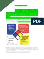 Definición y Clasificación de Los Materiales Peligrosos Según
