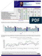 Salinas Monterey Highway Real Estate Sales Market Report for June 2015