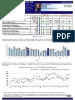 Salinas Monterey Highway Real Estate Sales Market Report for June 2015