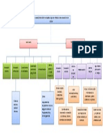mapa conceptos 1 pdf