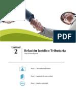 SUJETOS Relacion Juridico Tributaria (1)
