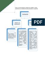 concepto  de evaluación.pdf