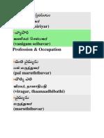 Telugu Words 123