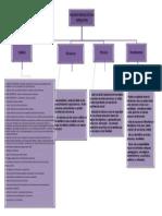 Diagrama Ari (1)