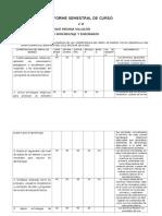 Informe Algebra Semestre b Ricado Medina 2a y 2b