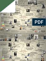 Historia Administracion